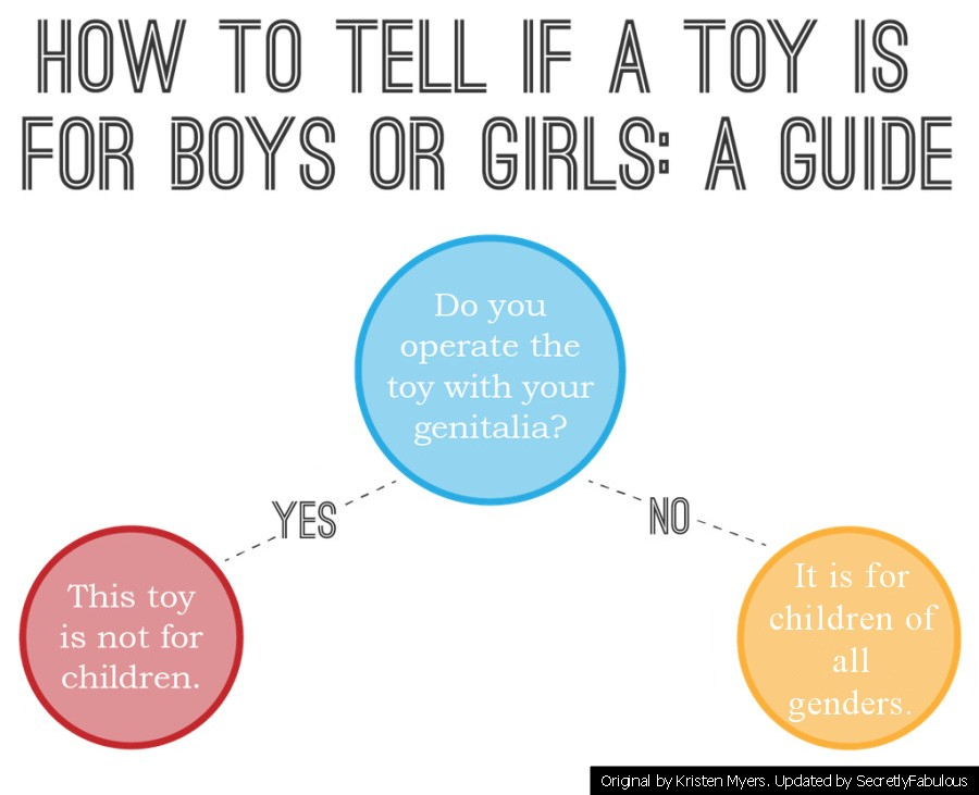 children toys how to tell if a toy's for boys or girls because i'm fabulous